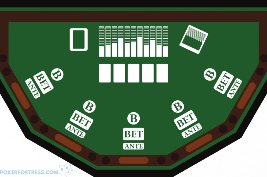 Best poker table tops list.